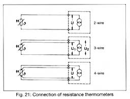 Comparision of Thermistors, Thermocouples and RTD's on
